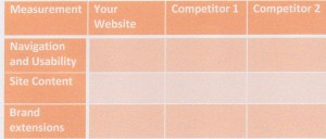 Online competitor benchmarking table